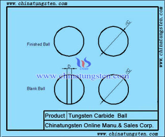 non-magnetic tungsten carbide ball drawing